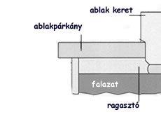 kulteri_ablakparkany_keszites_1
